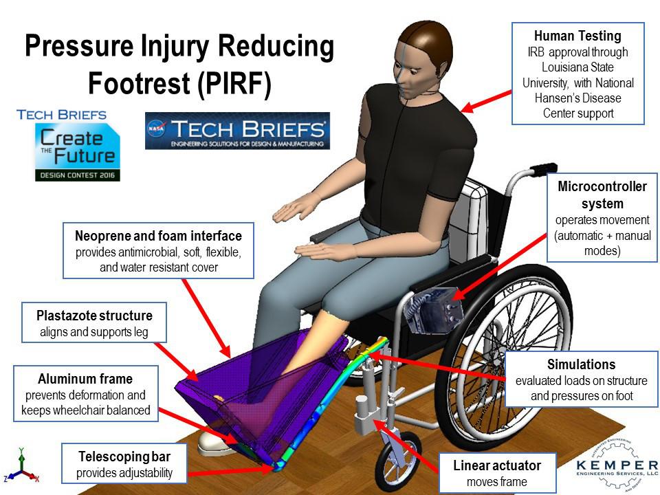 "Pressure Injury Reducing Footrest (NASA ""Create The Future"")"