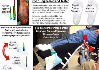 PIRF - Engineered and Tested